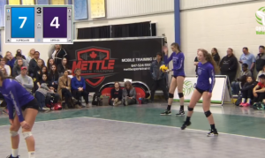 2018 Ontario Volleyball Championships